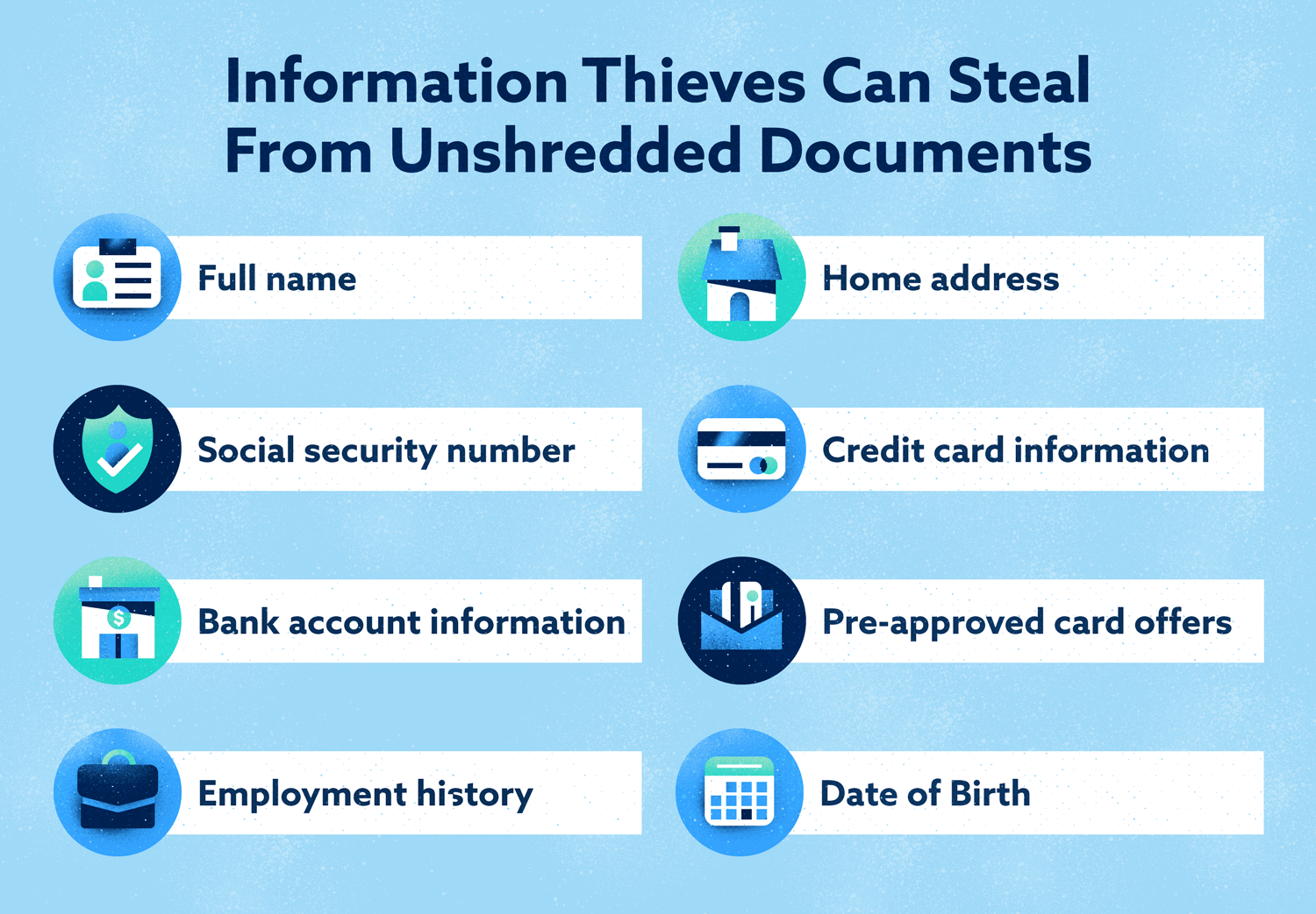 Information Thieves Can Steal From Unshredded Documents Image