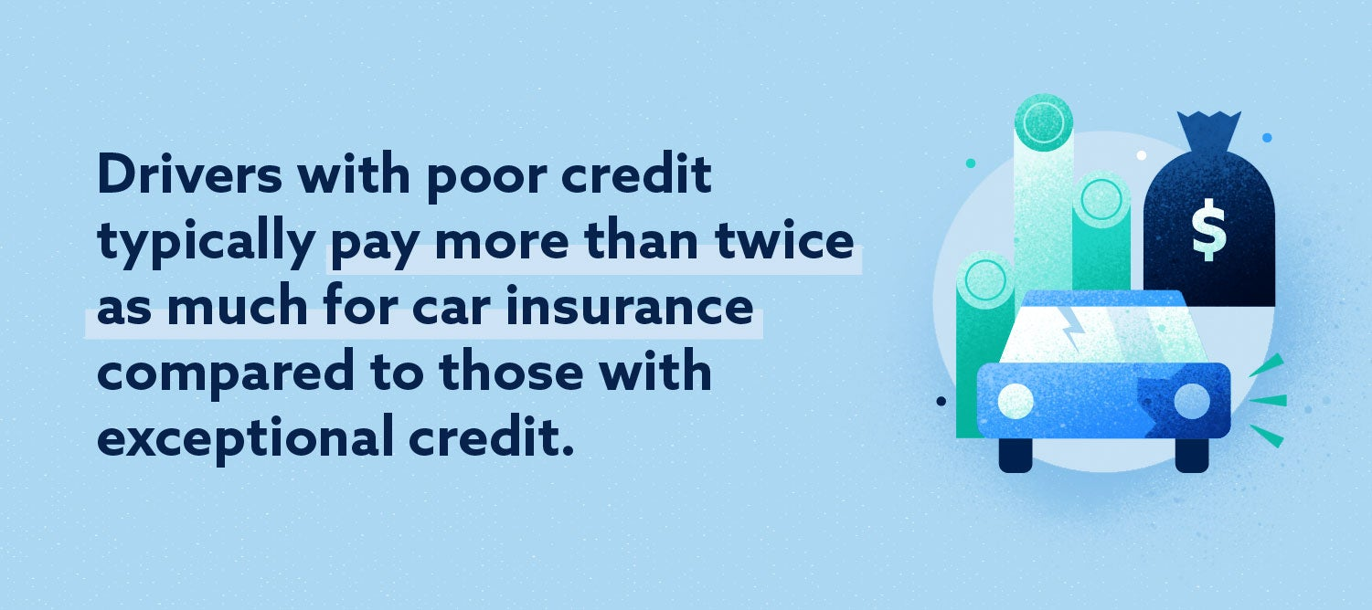 Drivers with Poor Credit Pay More than Twice As Much Image