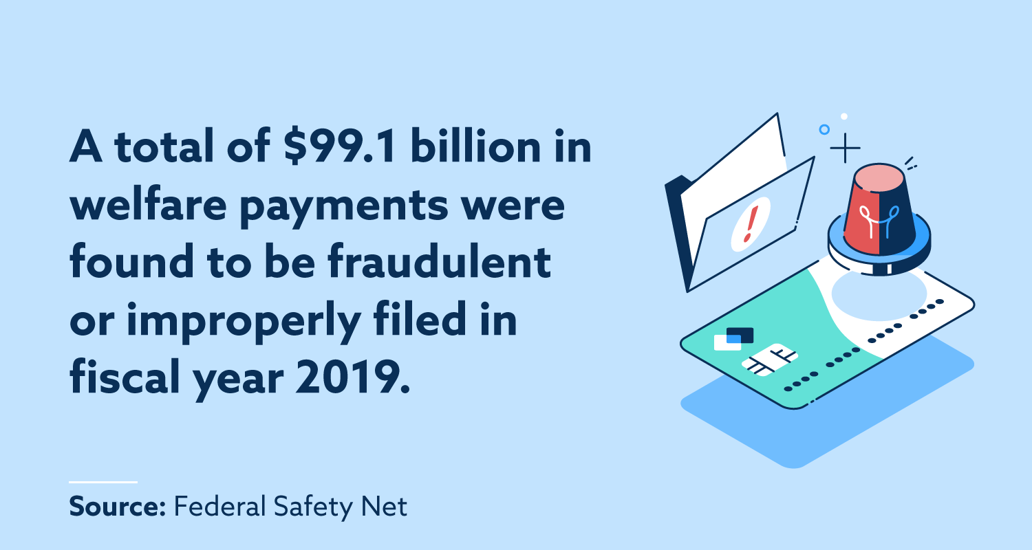 statistic on fraudulent welfare charges