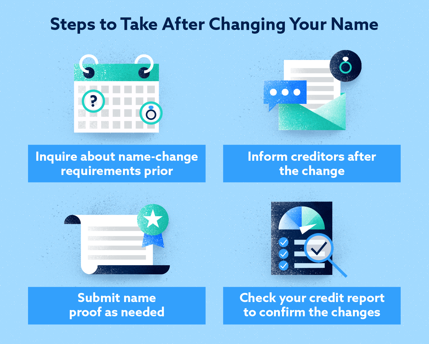 Steps to Take After Changing Your Name Image