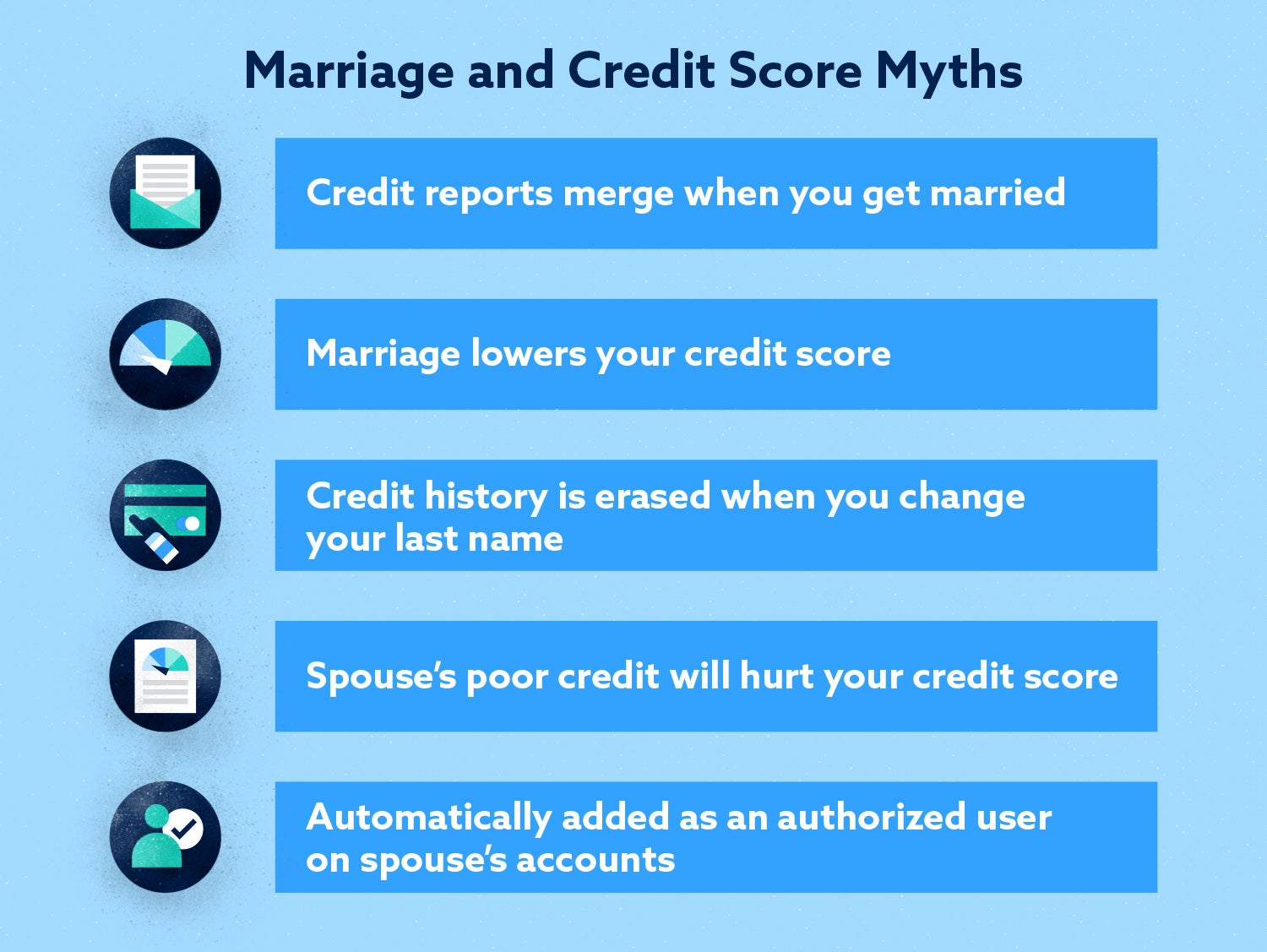 Marriage and Credit Score Myths Image