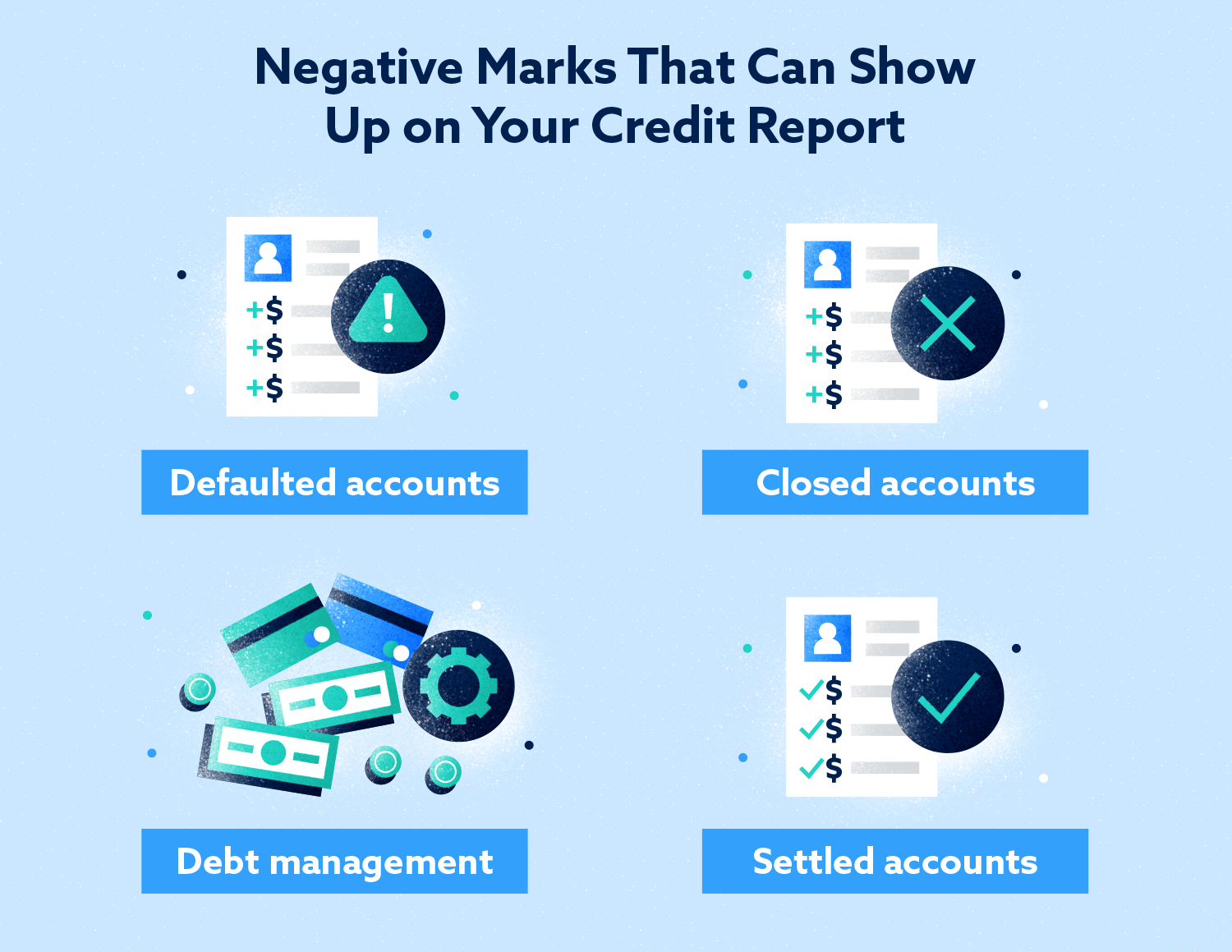Negative Marks That Can Show Up on Your Credit Report Image