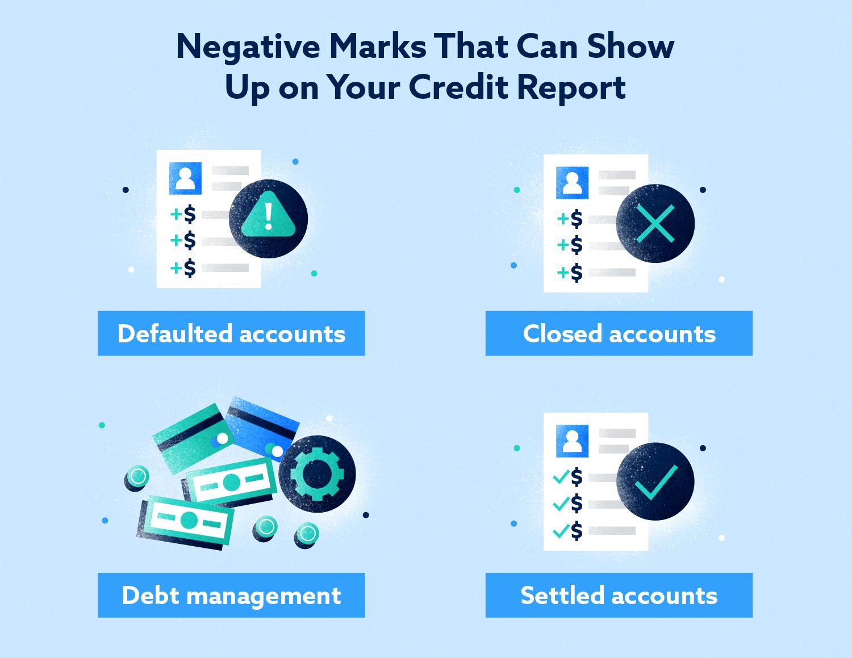 Marcas negativas que pueden aparecer en la imagen de su informe de crédito