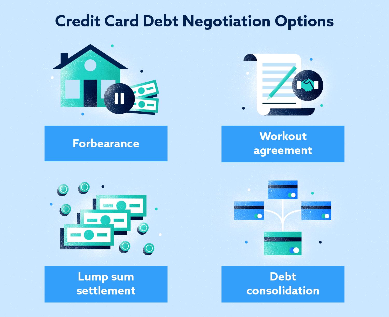 Credit Card Debt Negotiation Options Image