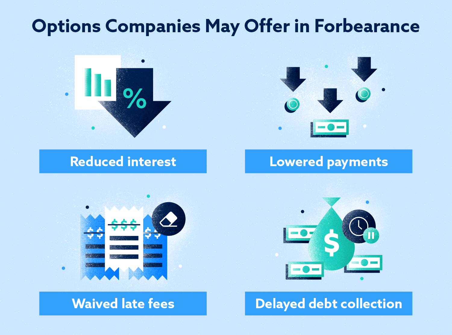 Options Companies May Offer in Forbearance Image