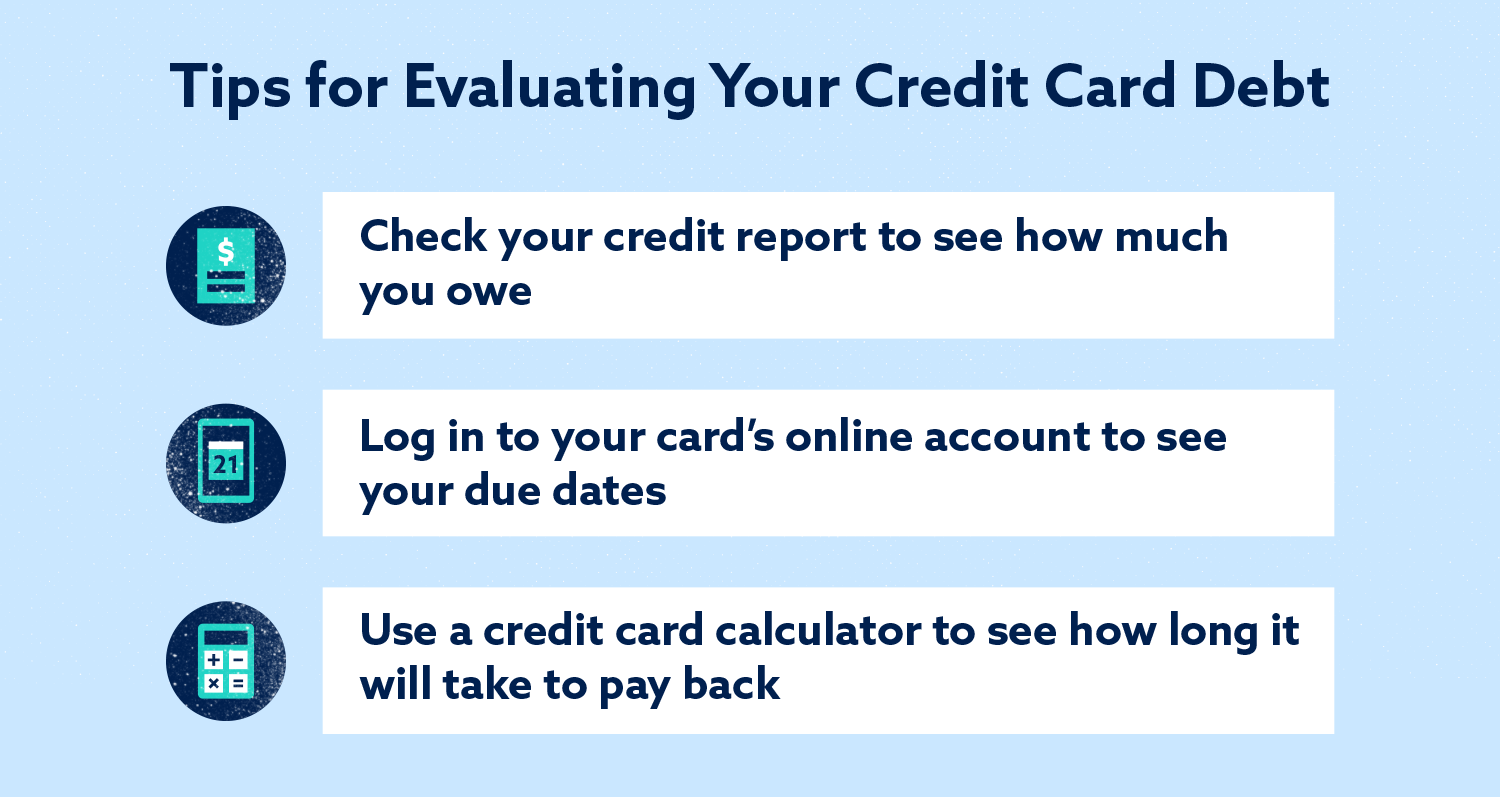 Tips for Evaluating Your Credit Card Debt Image