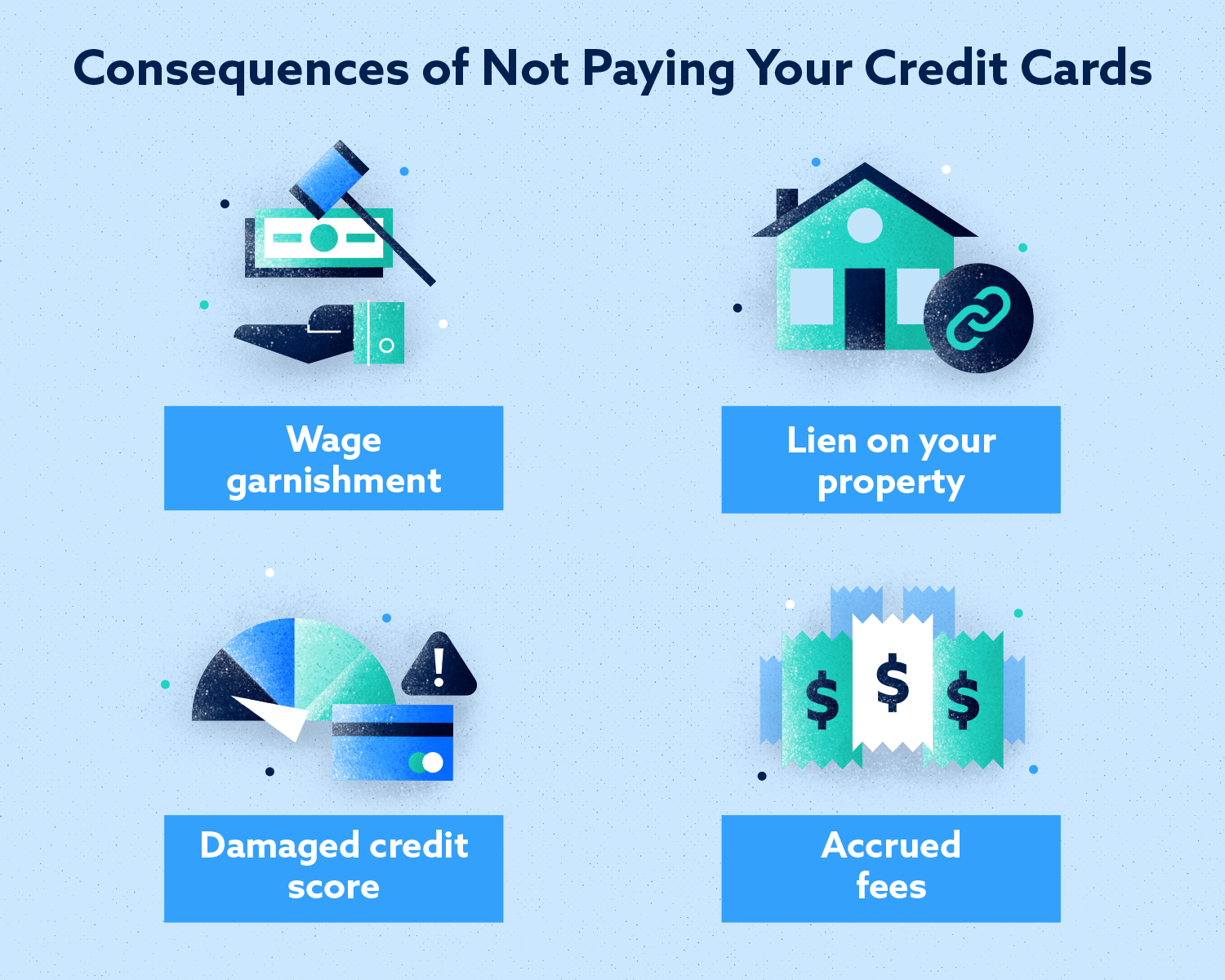 Consequences of Not Paying Your Credit Cards Image