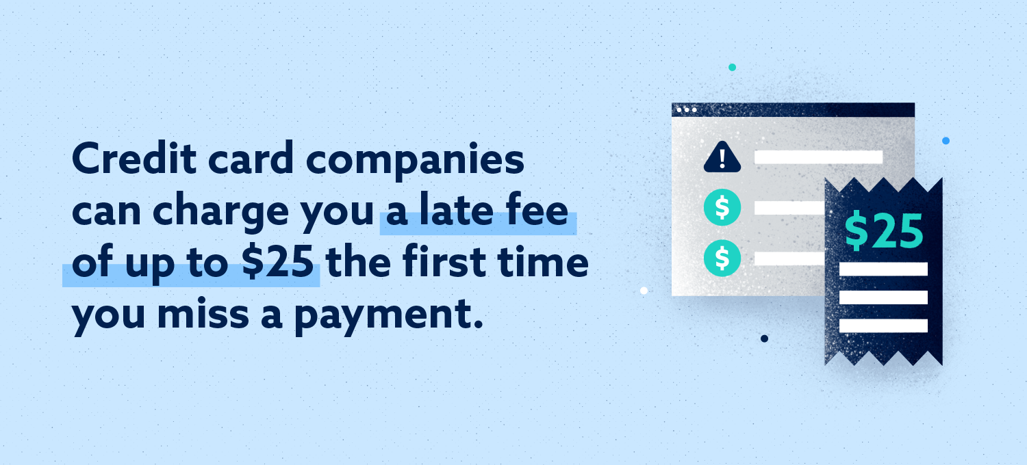 Credit Card Companies Can Charge a Late Fee Image