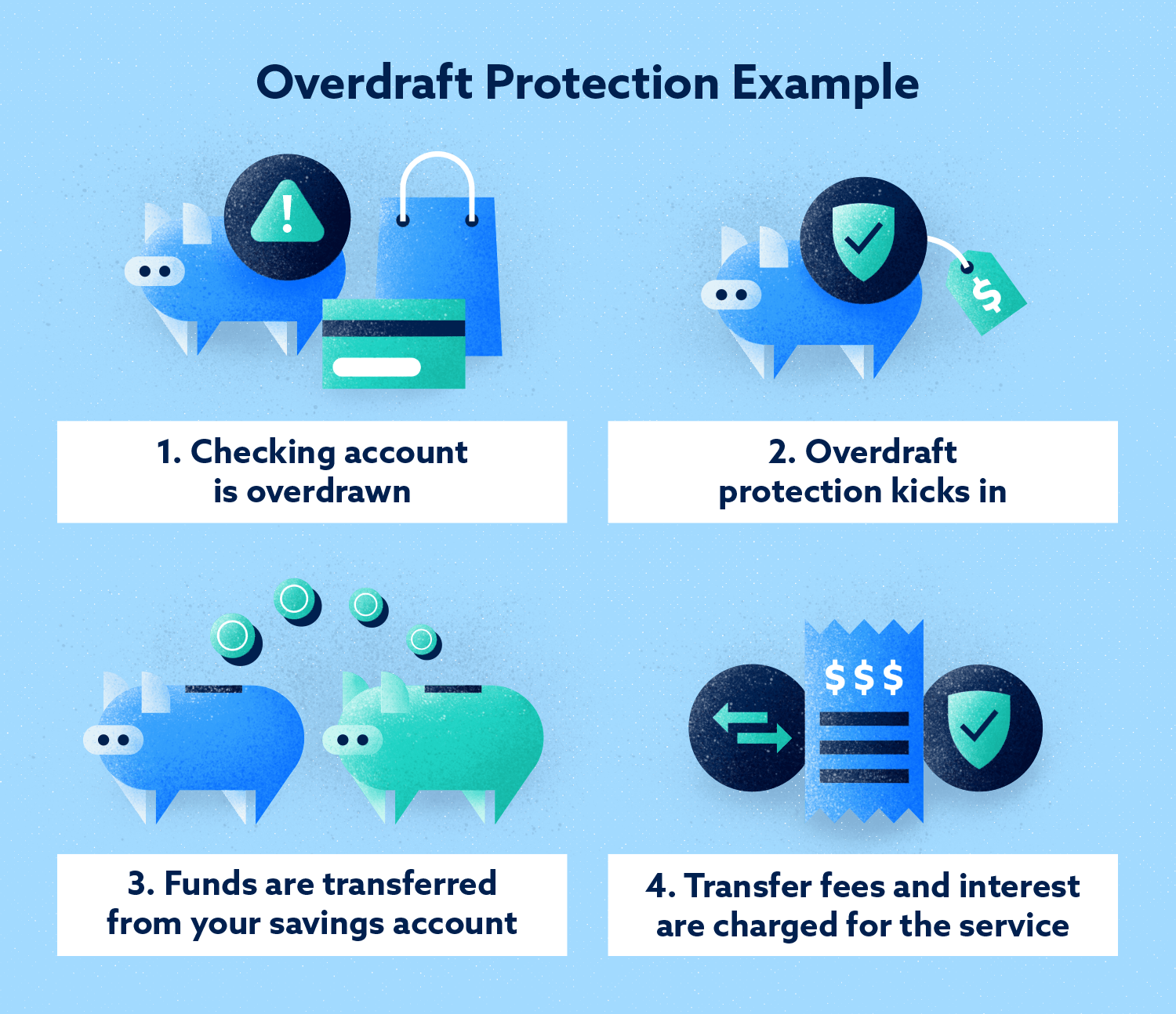 overdraft protection example