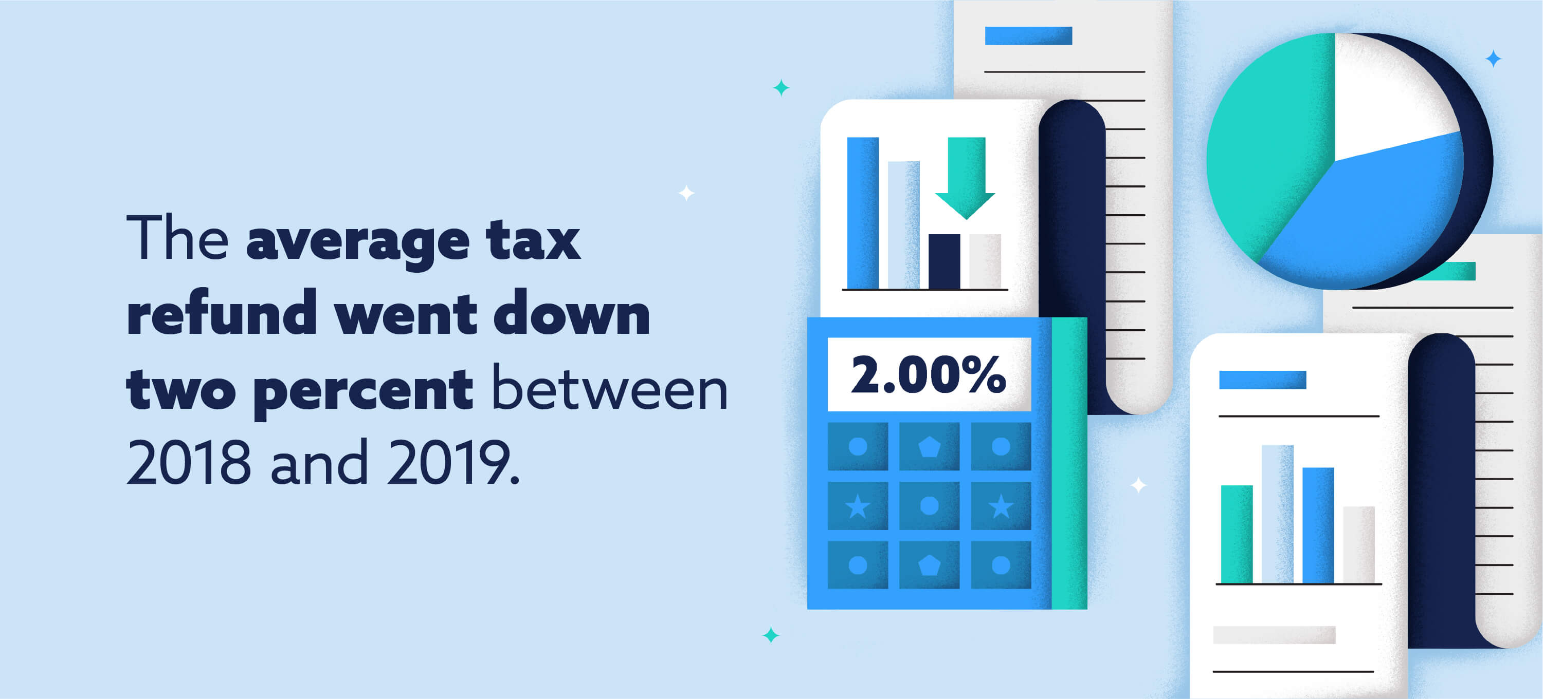 the average tax refund went down two percent between 2018 and 2019