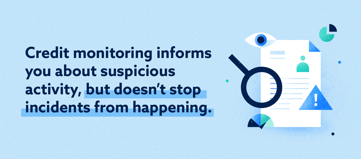 Credit monitoring informs you about suspicious activities, but does not stop the occurrence of incidents.