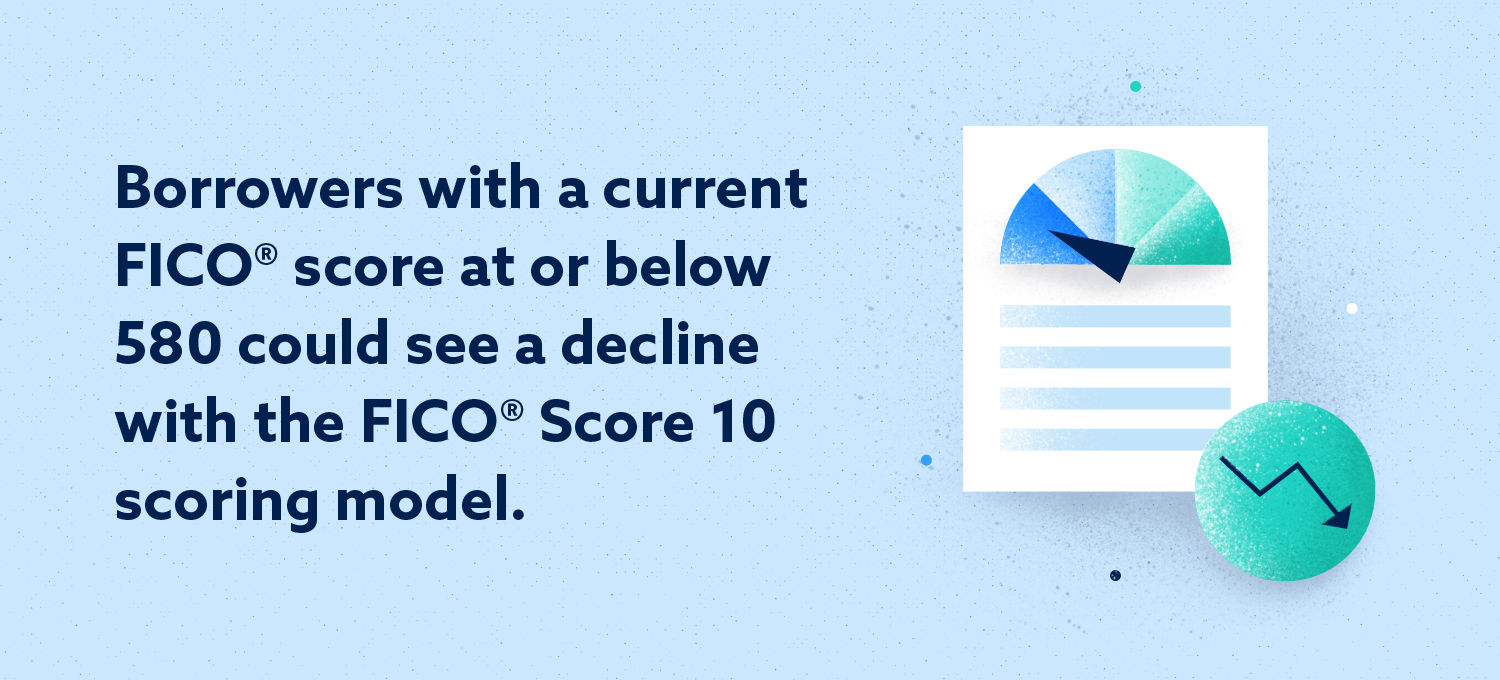 borrowers with a current graph score equal to or less than 580 could see a decrease with the graph score model 10