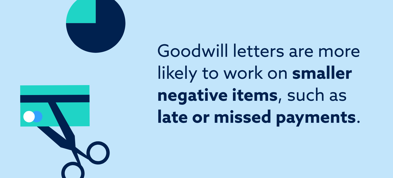Goodwill letters are more likely to work on smaller negative items, such as late or missed payments.