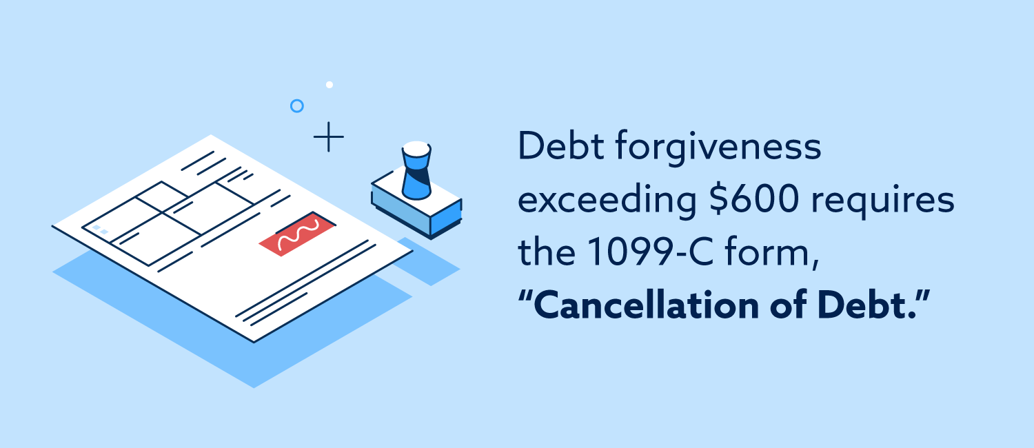 "Debt forgiveness exceeding $600 requires the 1099-C form, ""Cancellation of Debt."""