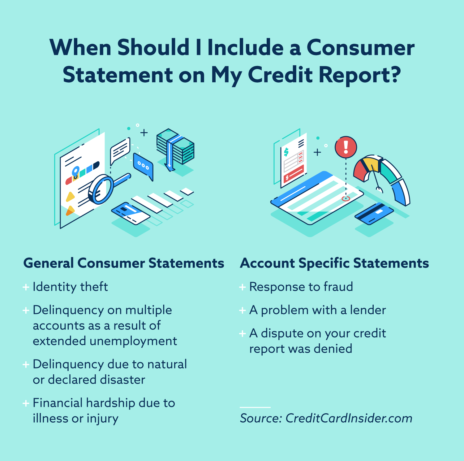 When should I include a consumer statement on my credit report? General consumer statements include identity theft, delinquency on multiple accounts as a result of extended unemployment, delinquency due to natural or declared disaster or financial hardship due to illness or injury. Account specific statements could include response to fraud, a problem with a lender or a dispute on your credit report that was denied.