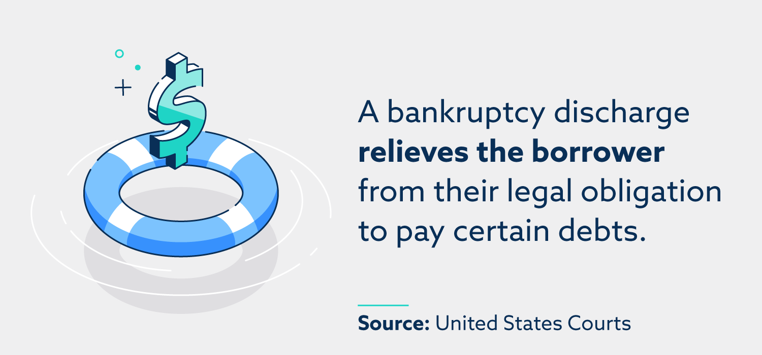 A bankruptcy discharge relieves the borrower from their legal obligation to pay certain debts.