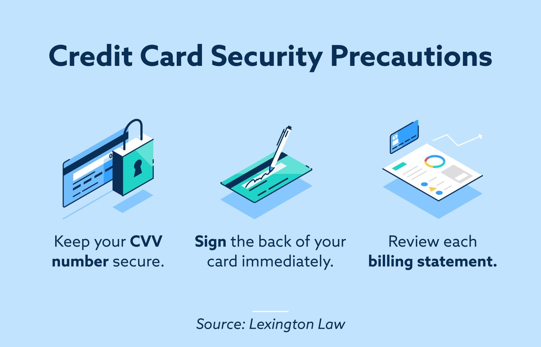 Credit card security precautions.