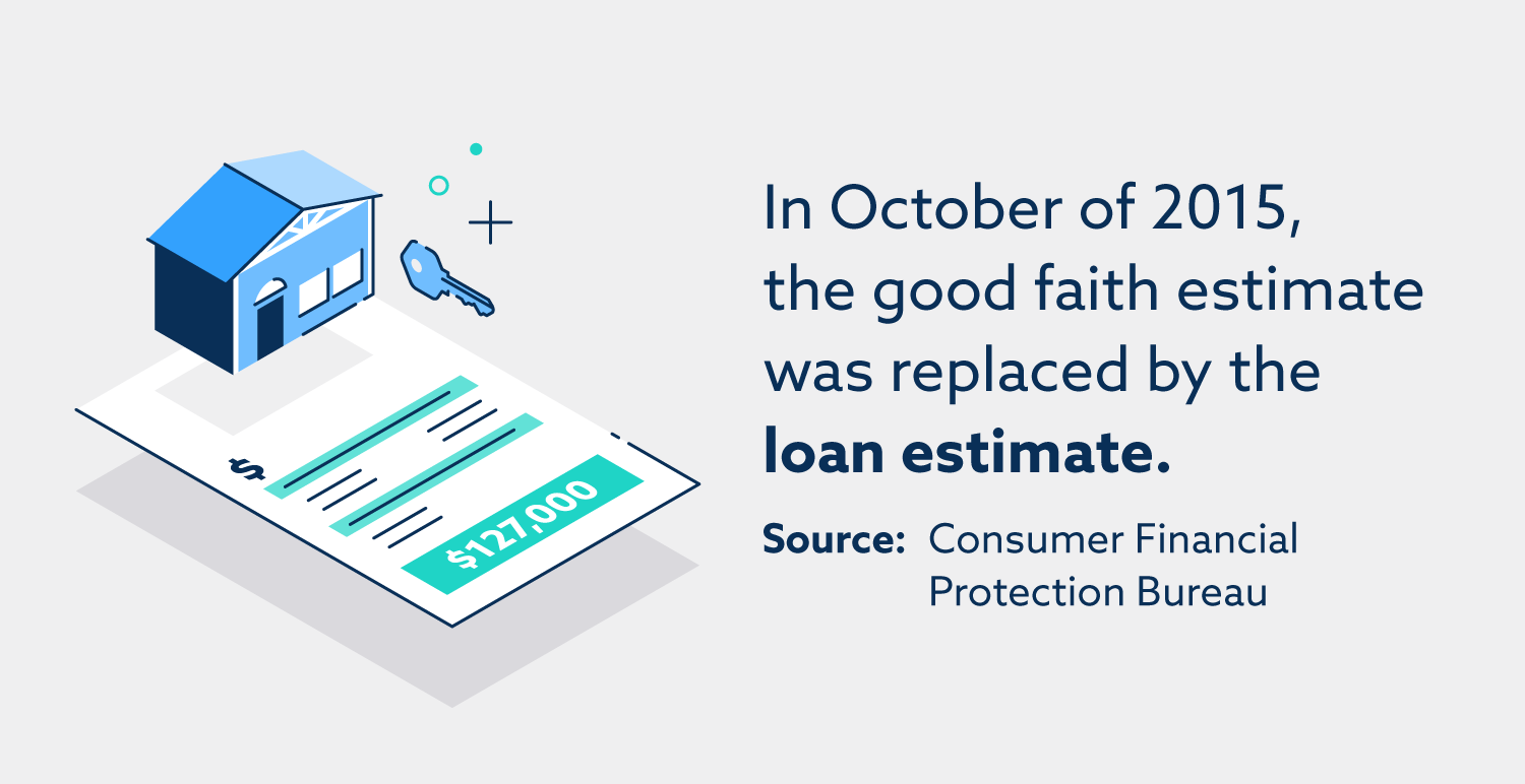 In October of 2015, the good faith estimate was replaced by the loan estimate.