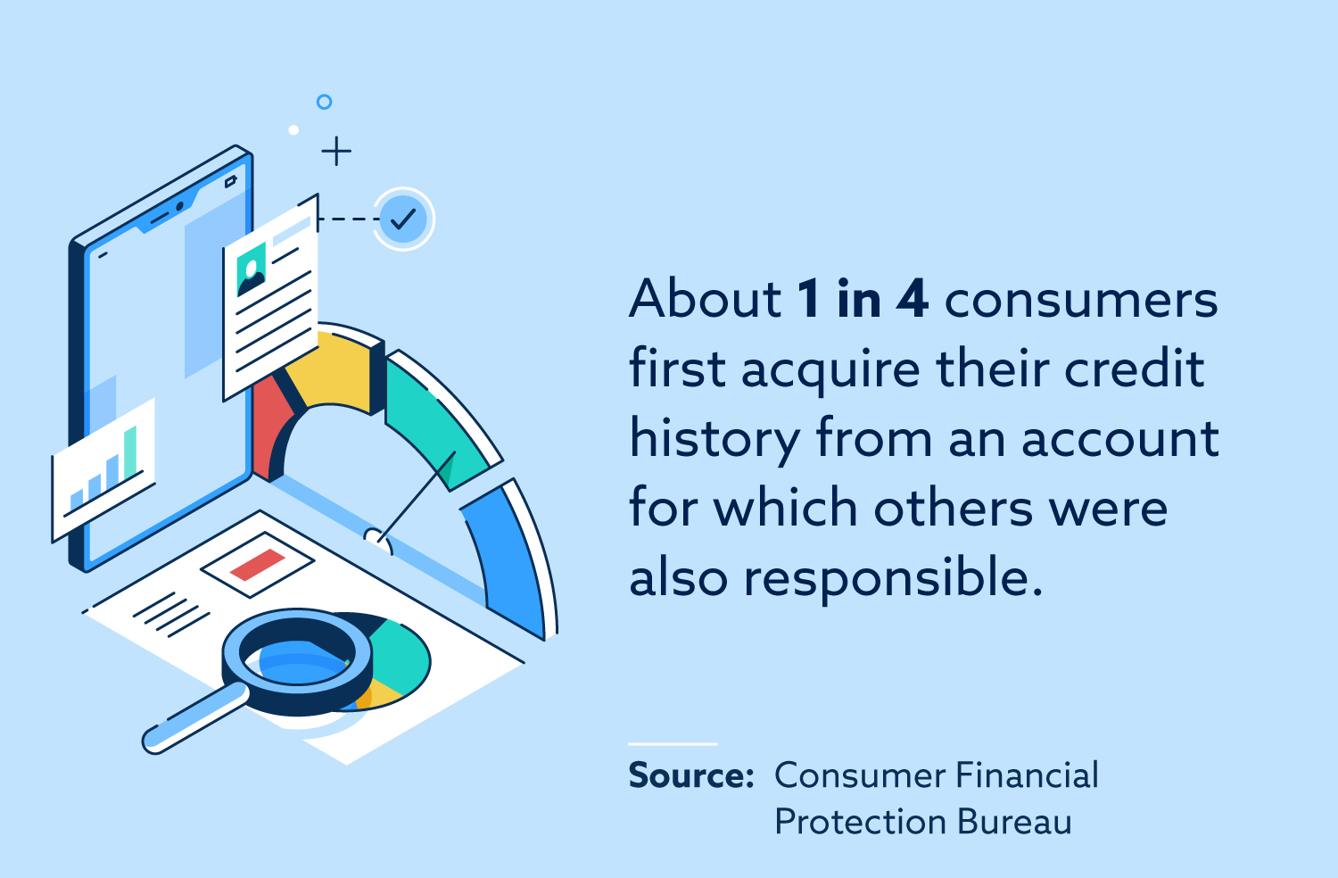 About 1 in 4 consumers first acquire their credit history from an account for which others were also responsible.
