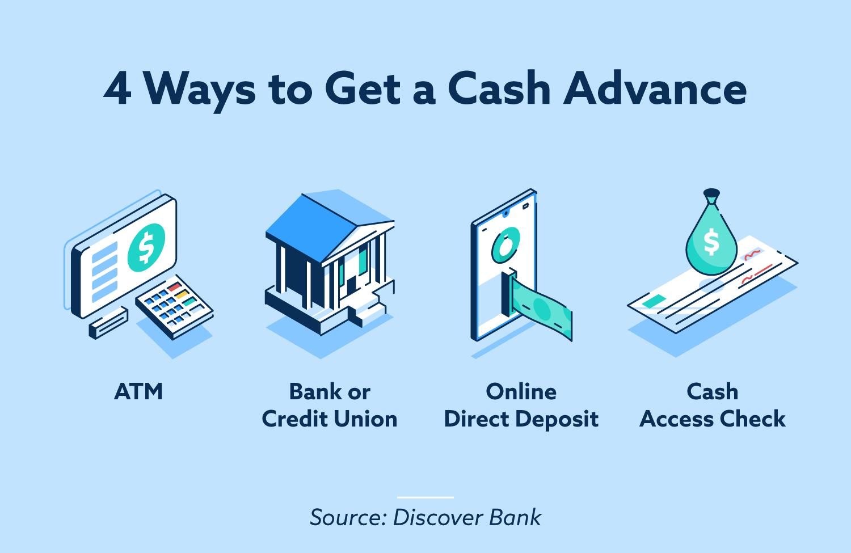 4 ways to get a cash advance.