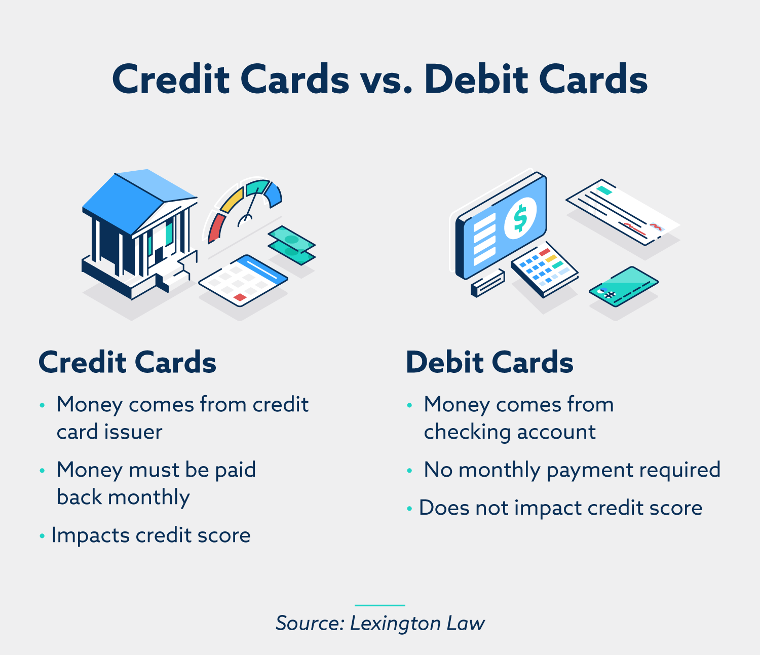 What is the difference between credit and debit cards? Lexington Law