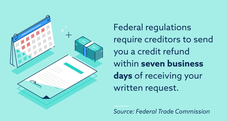 Las regulaciones federales requieren que los acreedores le envíen un reembolso de crédito dentro de los siete días hábiles posteriores a la recepción de su solicitud por escrito.