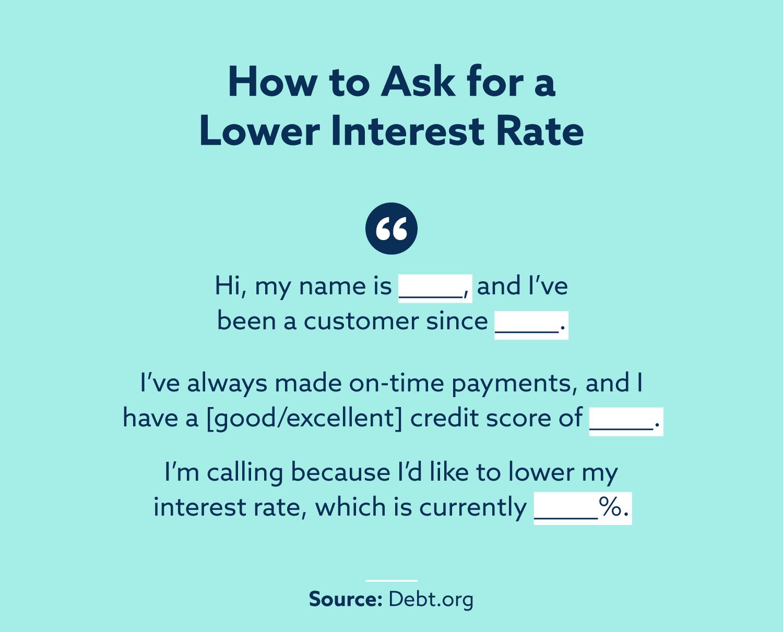 En un estudio de 2019, el 81% de los que solicitaron una tasa de interés reducida la recibió. La reducción promedio fue de aproximadamente 6 puntos porcentuales. Fuente: CompareCards.com