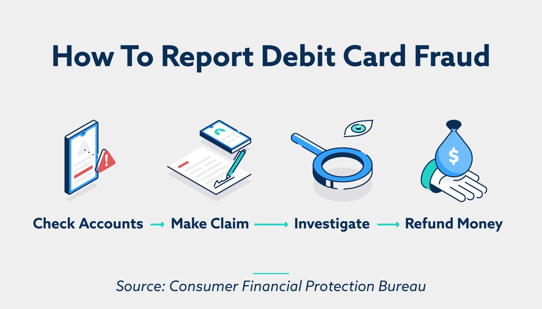 How to report debit card fraud