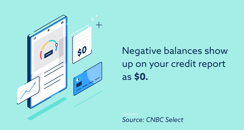 Los saldos negativos aparecen en su informe crediticio como $ 0.