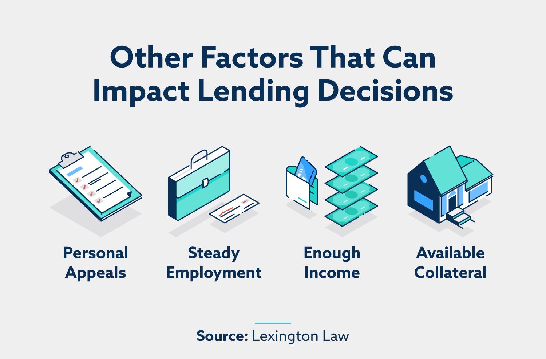 factors that can impact lending decisions