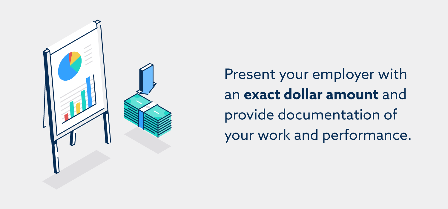 Present your employer with an exact dollar amount and provide documentation of your work and performance.