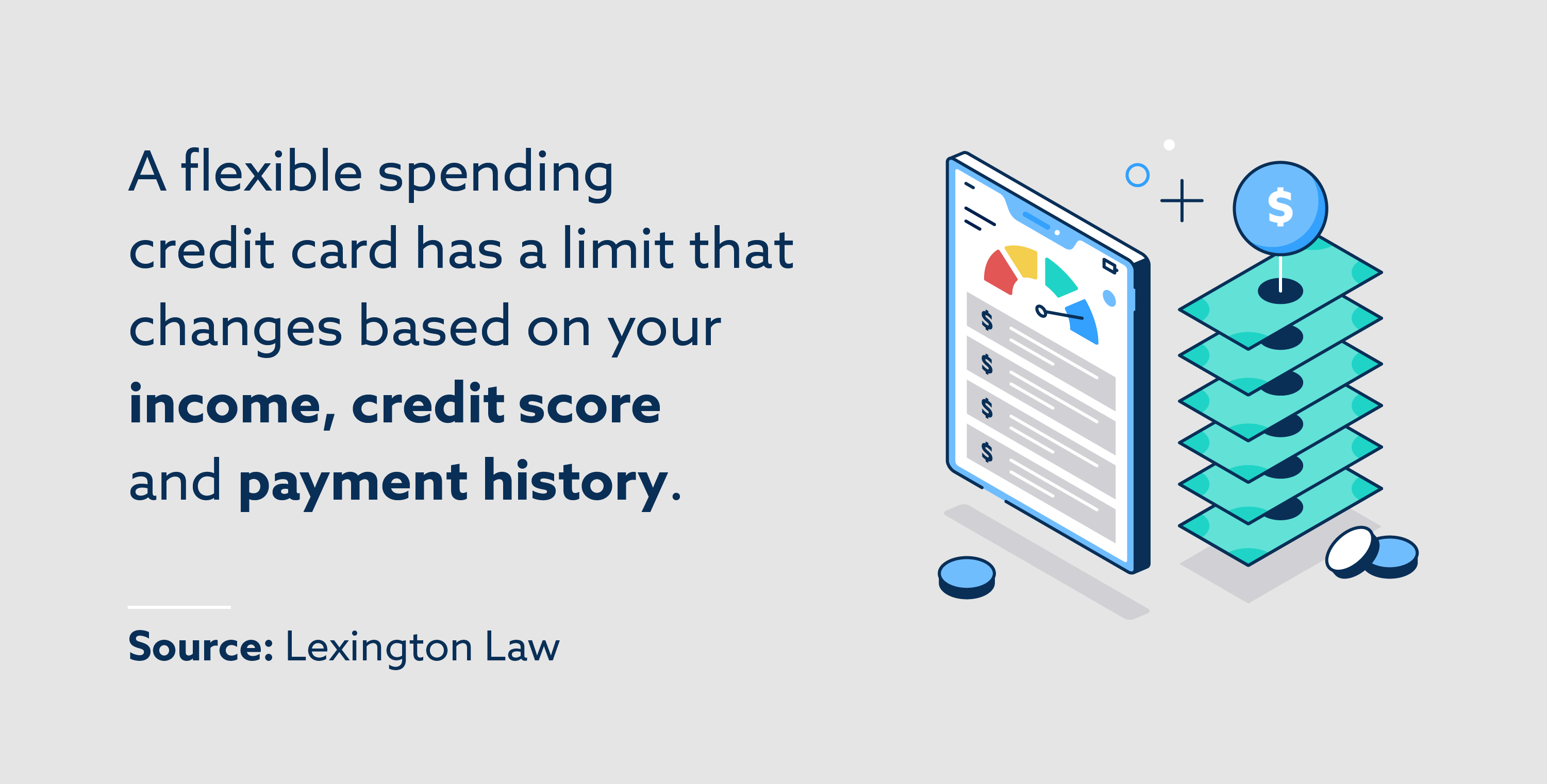 A flexible spending credit card has a limit that changes based on your income, credit score and payment history.
