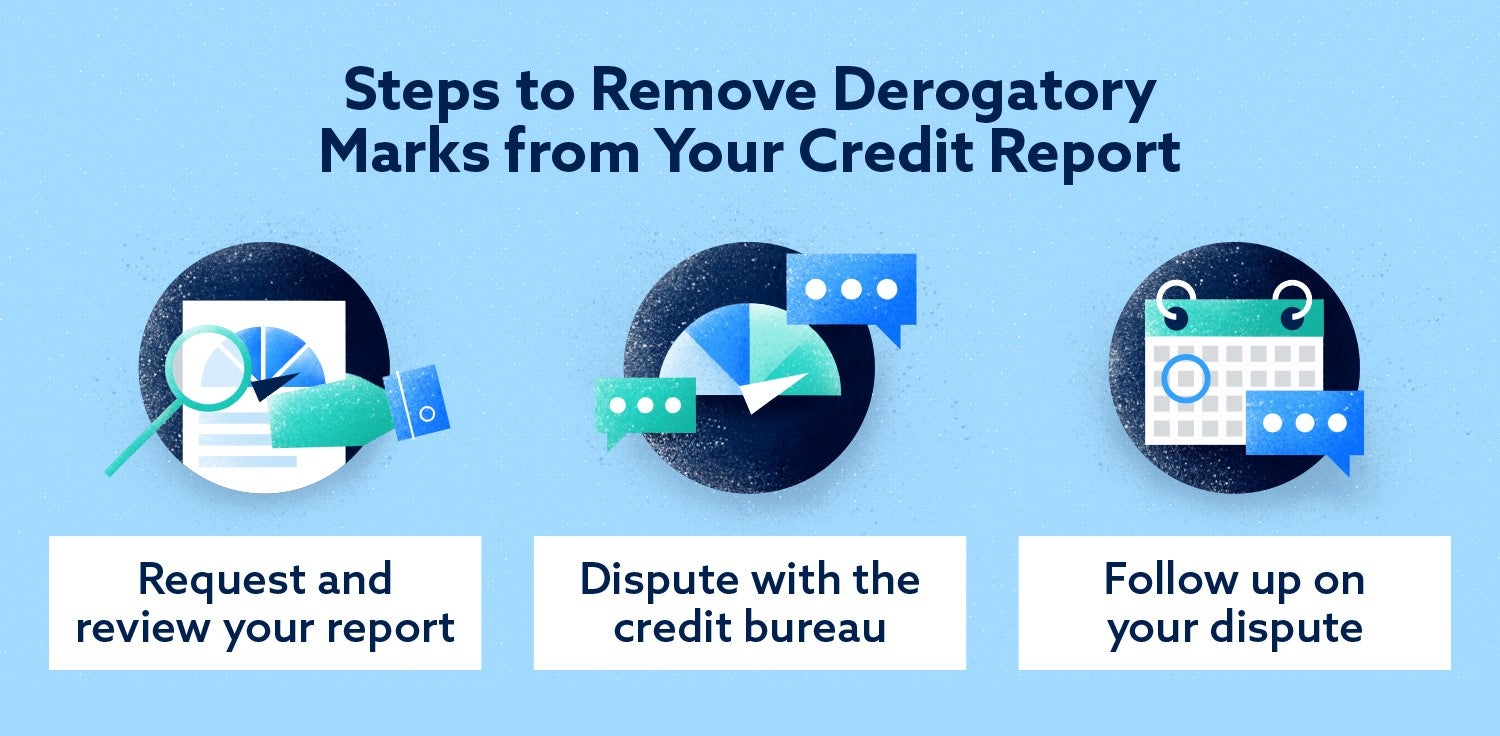 steps to remove derogatory marks from credit report