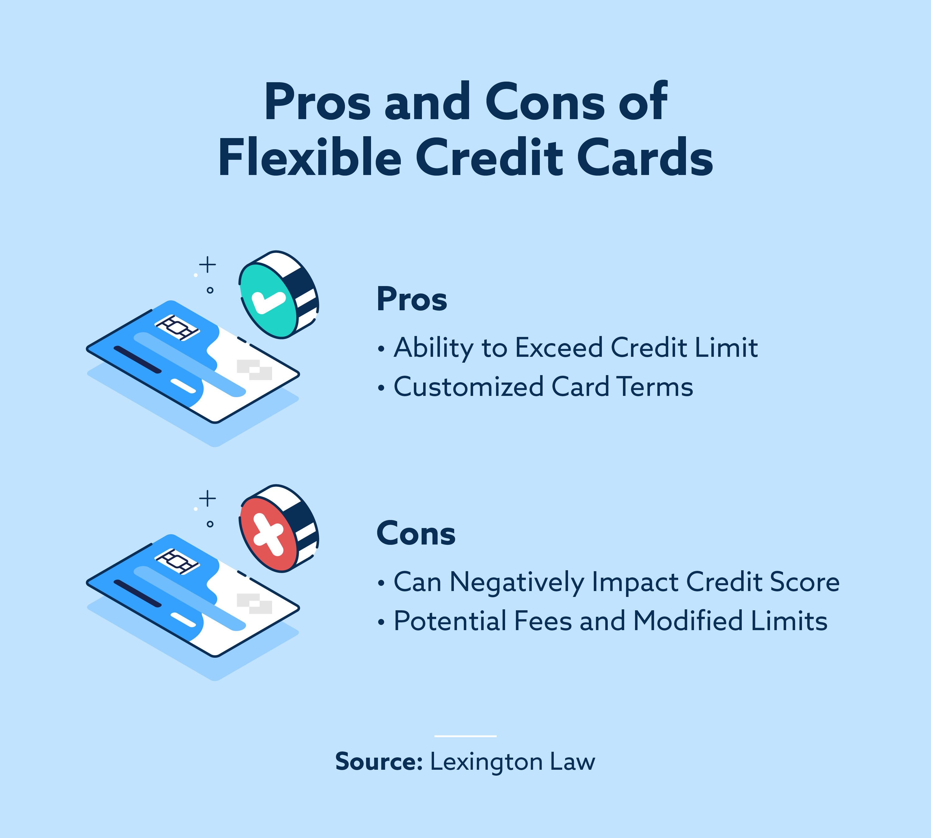 Pros and cons of flexible credit cards