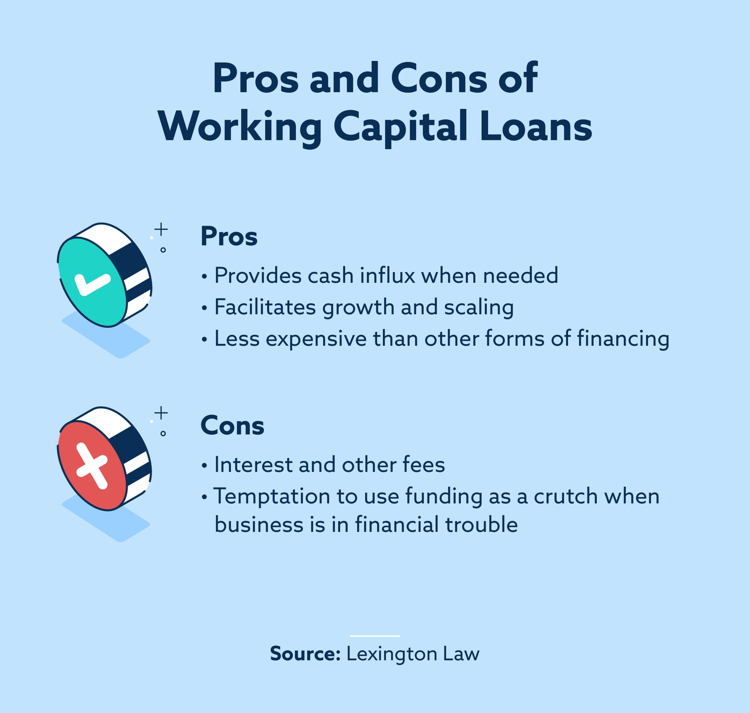 Pros and cons of working capital loans