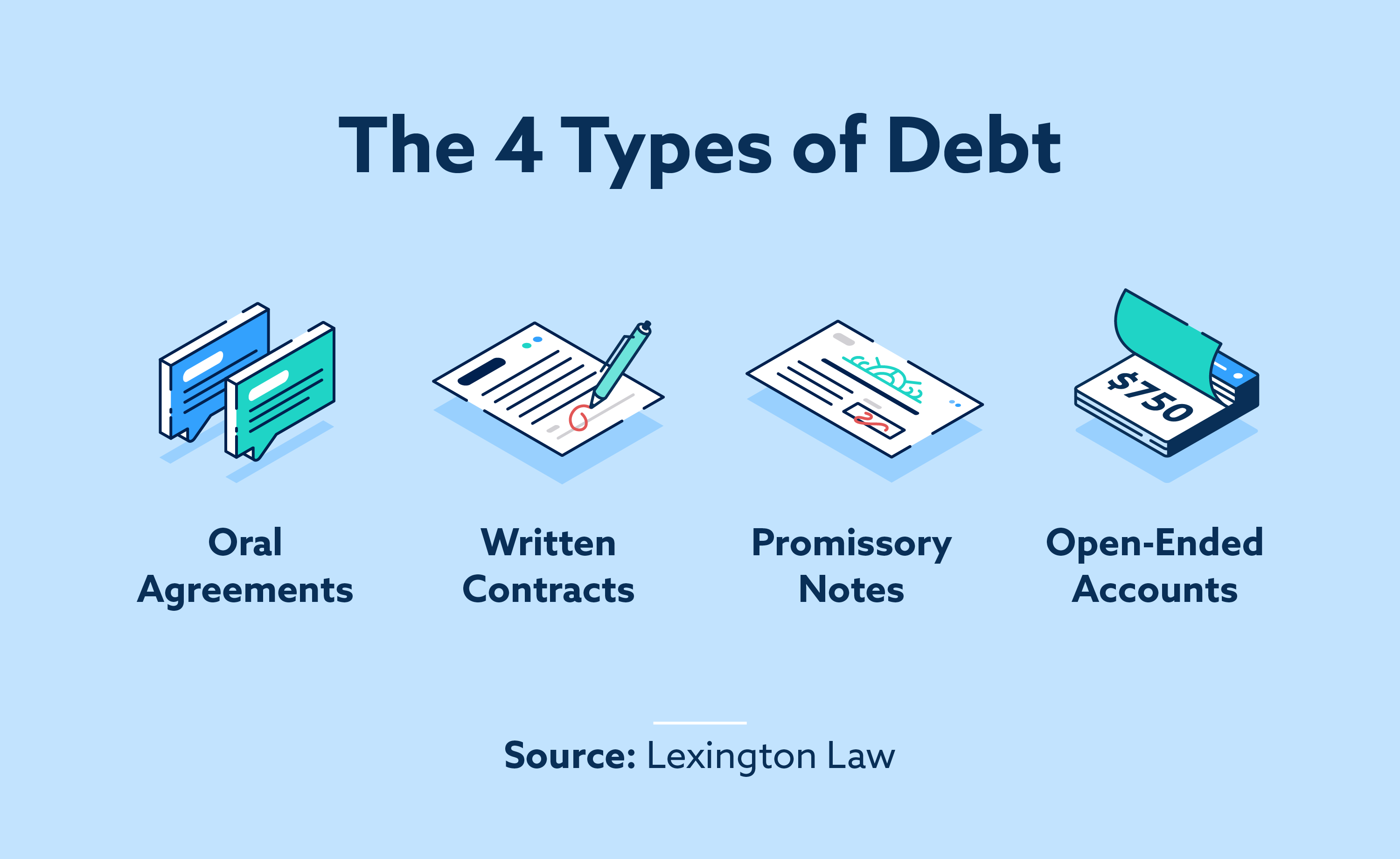 The 4 types of debt
