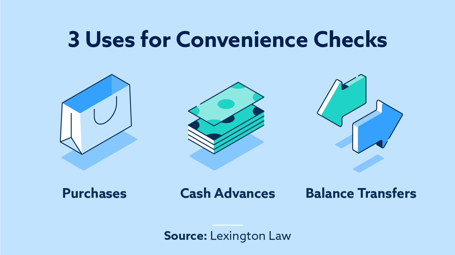 3 uses for convenience checks