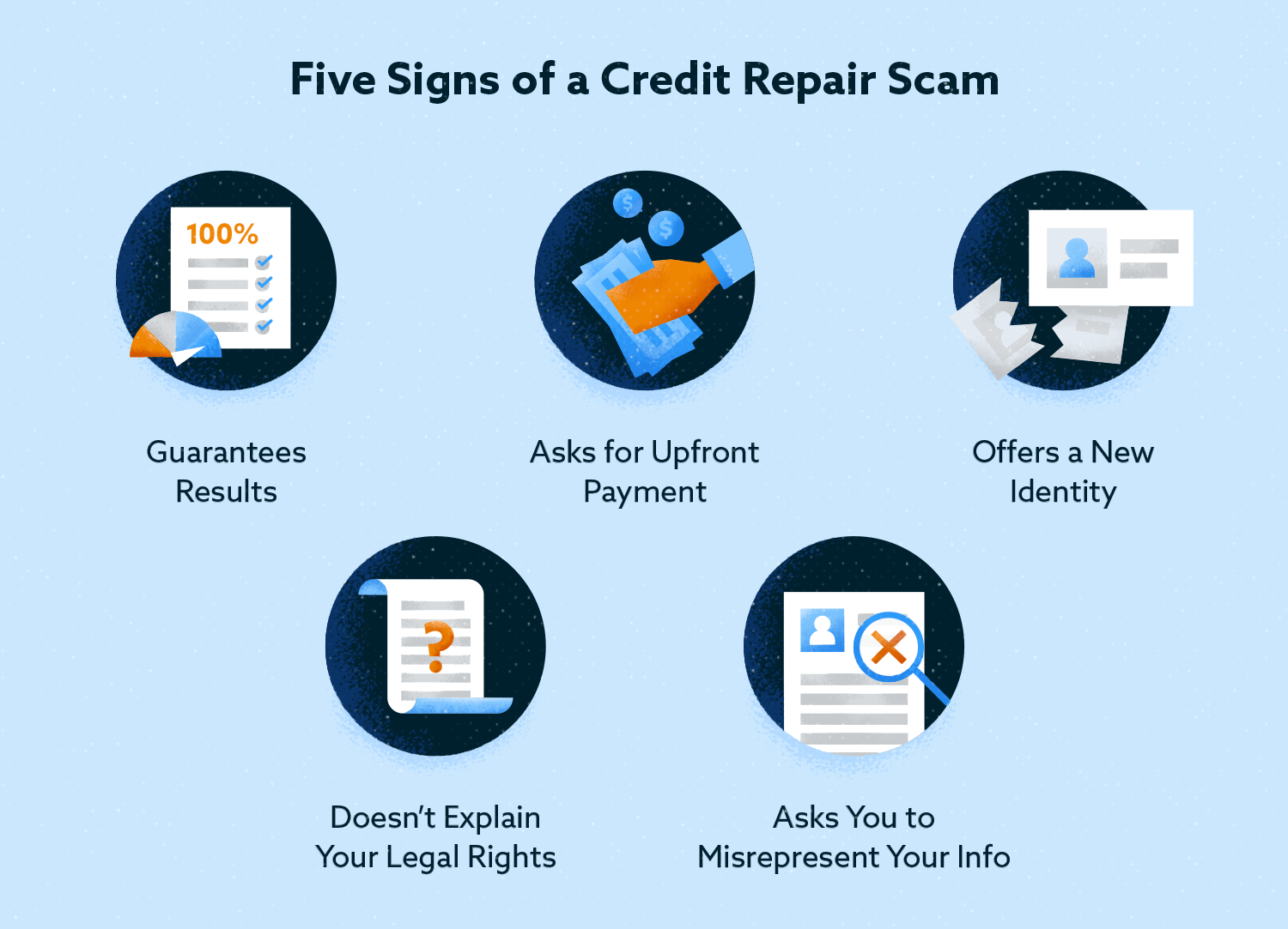 five signs of a credit repair scam
