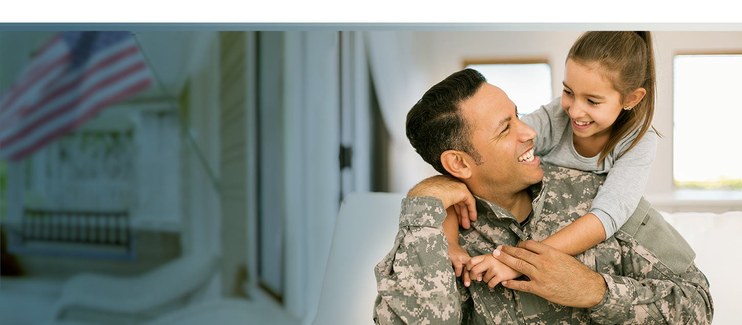 Credit Scores and the Military