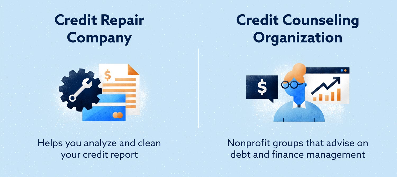 Lexington law credit repair cost