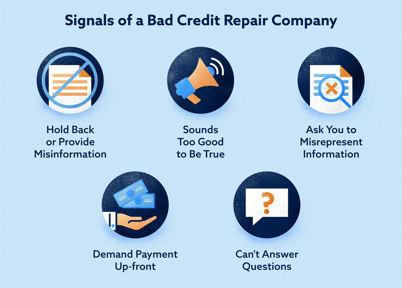 foto de Credit Repair Companies: How Do They Help? | Lexington Law