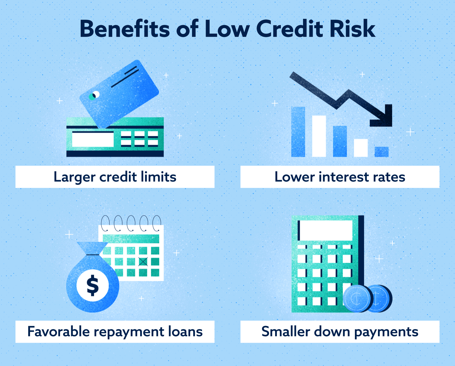Benefits of Low Credit Risk image