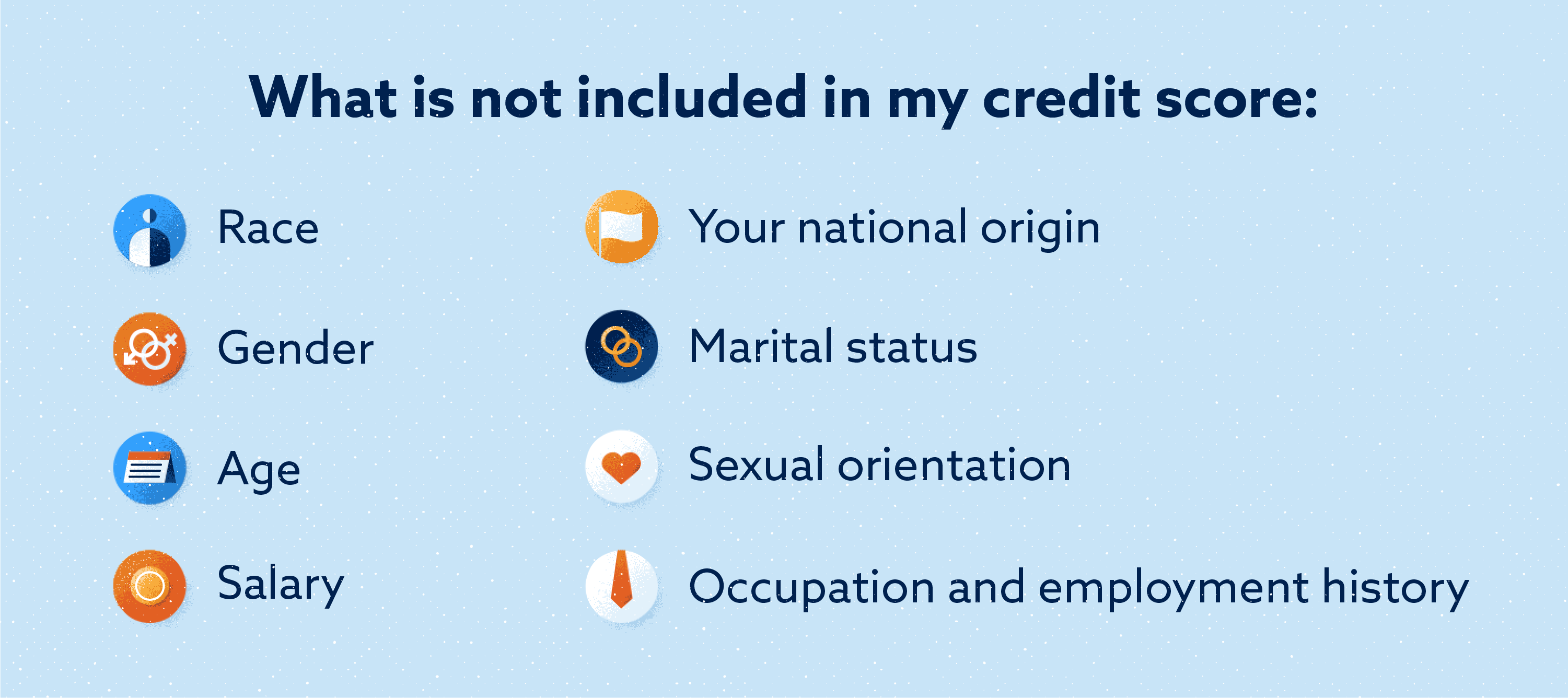 What's not included in a Credit Score Image