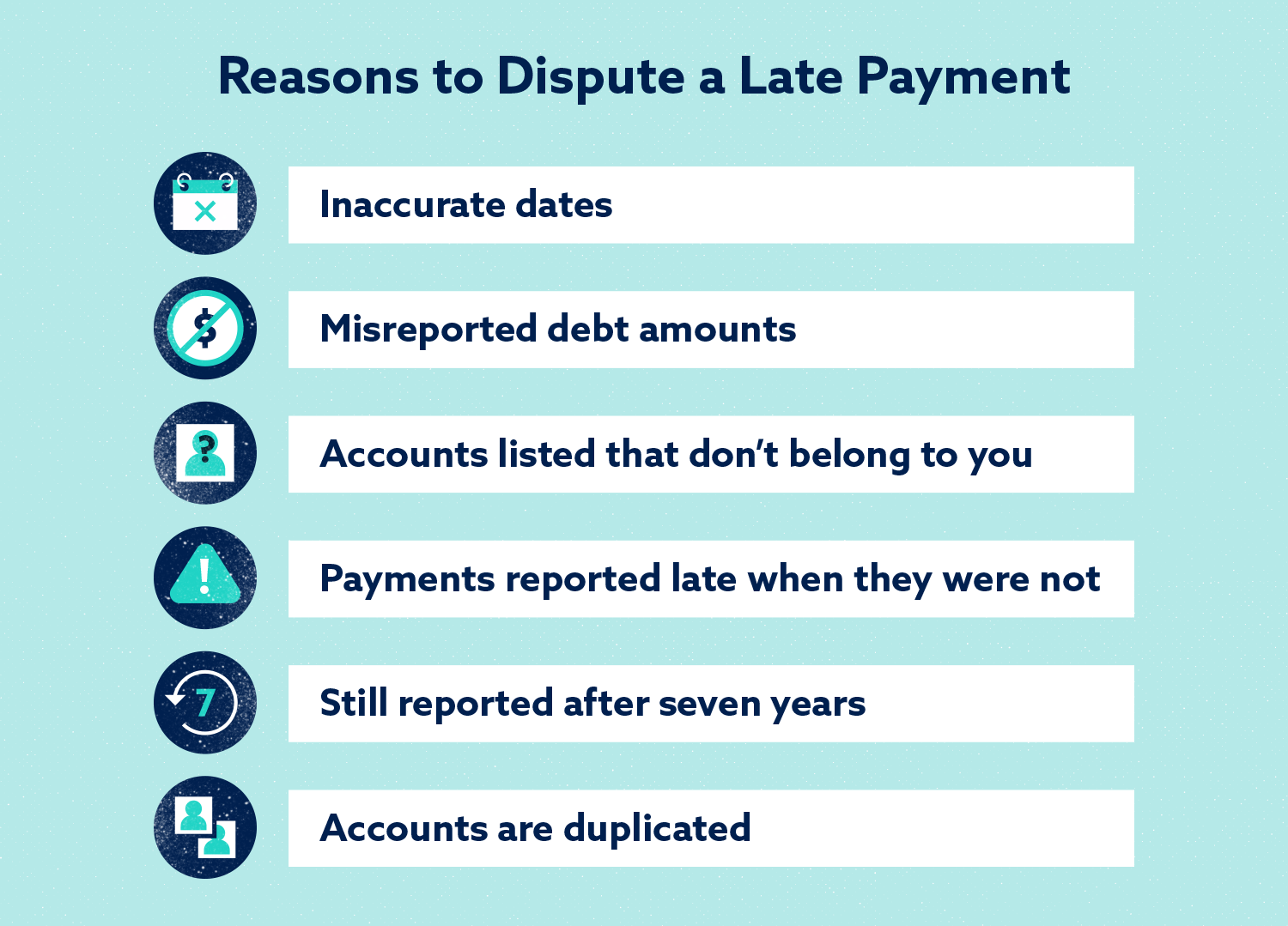 reasons to dispute a late payment