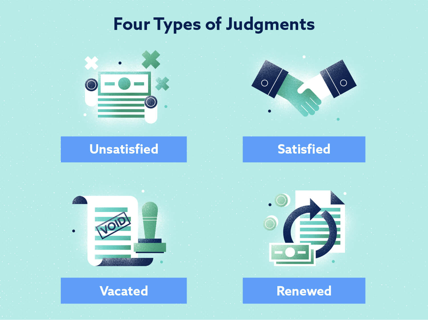Four Types of Judgments Image
