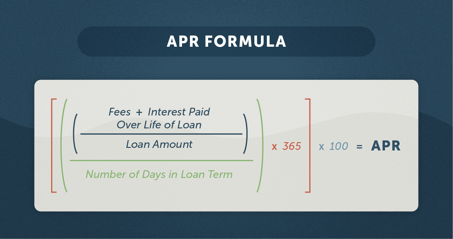 what is apr and what exactly do you need to know