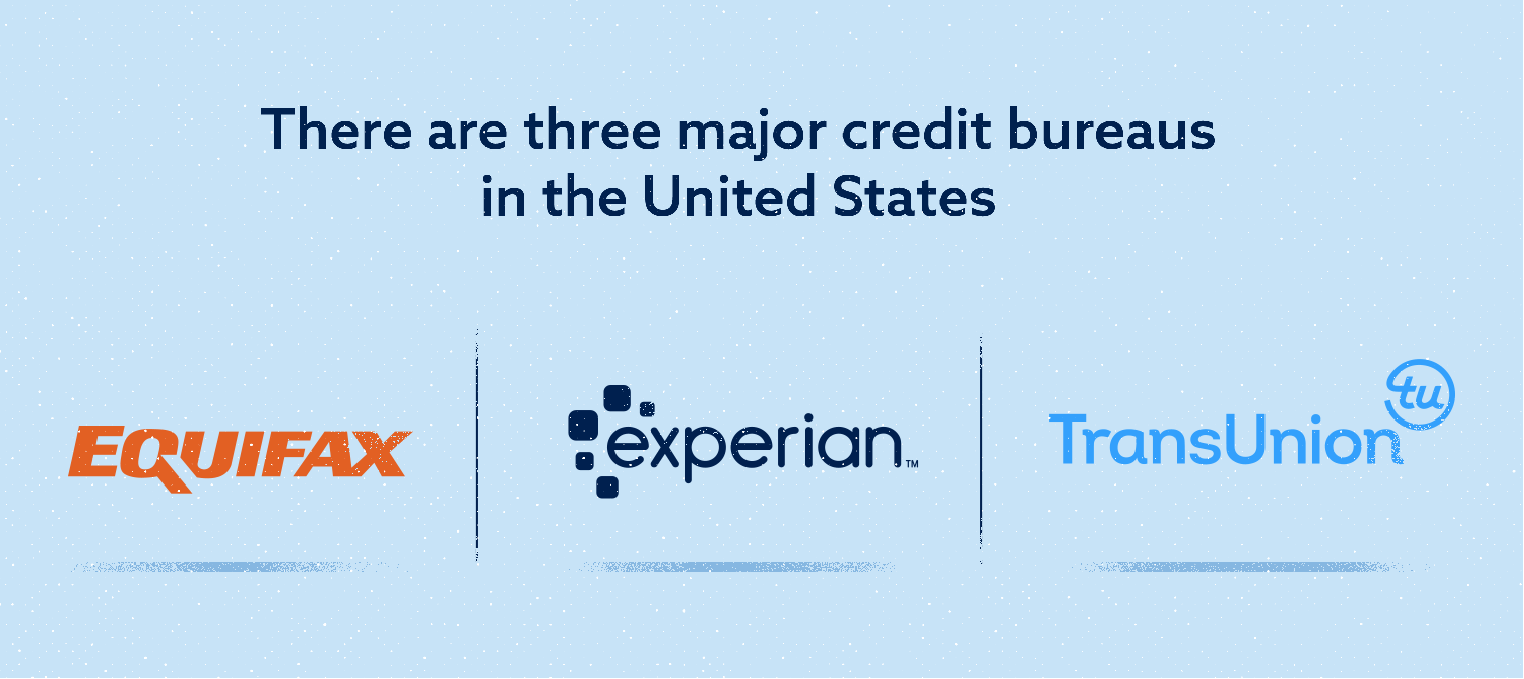 how many credit reports are you entitled to each year