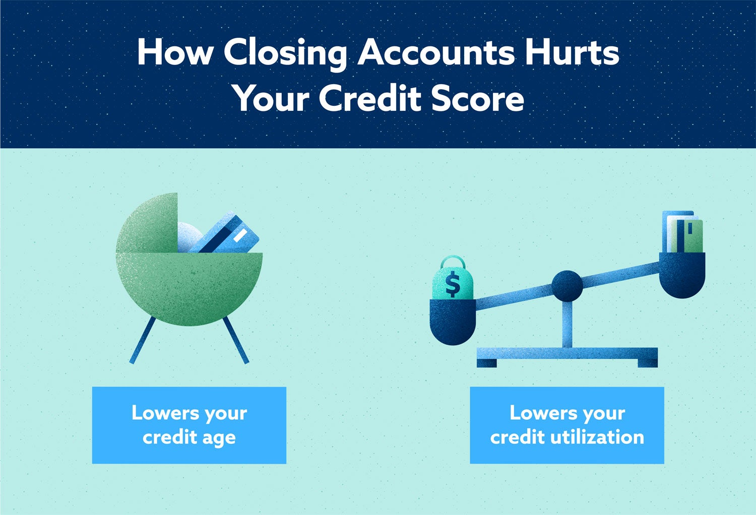 How Closing Accounts Hurts Your Credit Score Image