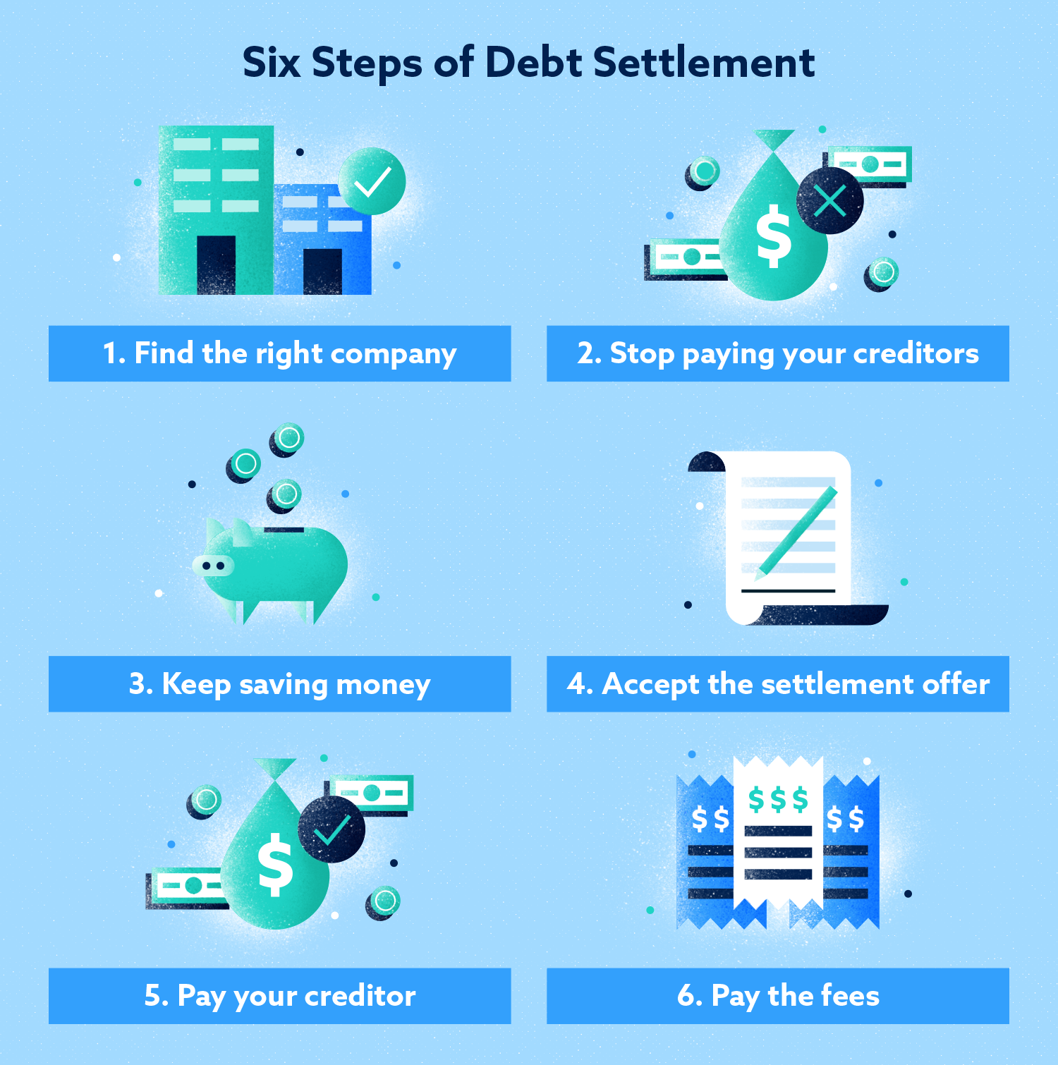 Six Steps of Debt Settlement