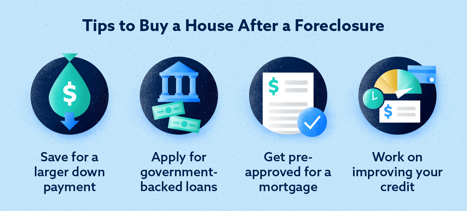 TIps to Buy a House After Foreclosure Image